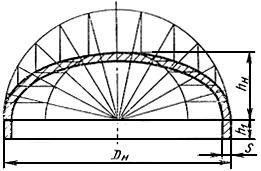 ГОСТ 6533-78 Днища эллиптические отбортованные стальные для сосудов, аппаратов и котлов. Основные размеры (с Изменениями N 1, 2)