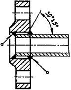 Конструкция фланца ГОСТ 12820-80. Для Ру от 1,6 до 2,5 МПа
