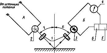 ГОСТ 896-69 Материалы лакокрасочные. Фотоэлектрический метод определения блеска