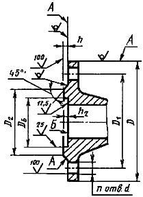Конструкция фланца ГОСТ 12815-80. Исполнение 3 (с впадиной)