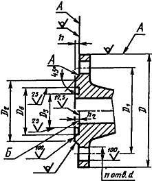 Конструкция фланца ГОСТ 12815-80. Исполнение 5 (с пазом)