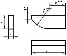 ГОСТ 25400-90 Пластины твердосплавные напаиваемые типа 21. Конструкция и размеры