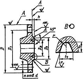 Конструкция фланца ГОСТ 12815-80. Исполнение 7 (под прокладку овального сечения)