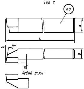 ГОСТ 18870-73 Резцы токарные проходные упорные из быстрорежущей стали. Конструкция и размеры (с Изменением N 1)