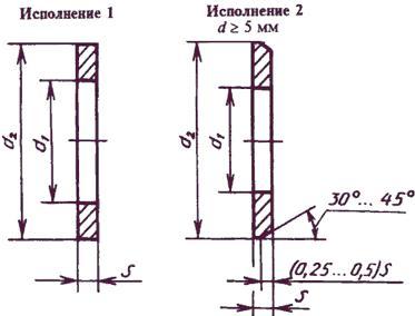 ГОСТ 11371-78 Шайбы. Технические условия (с Изменениями N 1, 2, 3)