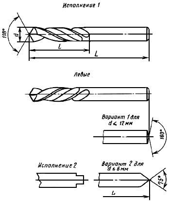 ГОСТ 4010-77 Сверла спиральные с цилиндрическим хвостовиком. Короткая серия. Основные размеры (с Изменениями N 1, 2)