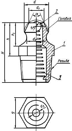 ГОСТ 19853-74 Пресс-масленки. Технические условия (с Изменениями N 1, 2)