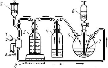 ГОСТ 22567.9-87 Средства моющие синтетические. Метод определения массовой доли карбоната или бикарбоната натрия