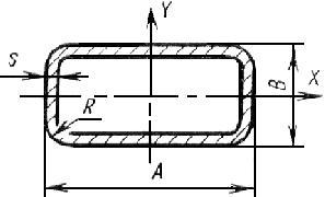 ГОСТ 8645-68 Трубы стальные прямоугольные. Сортамент (с Изменениями N 1-4)