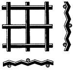 ГОСТ 3306-88 Сетки с квадратными ячейками из стальной рифленой проволоки. Технические условия