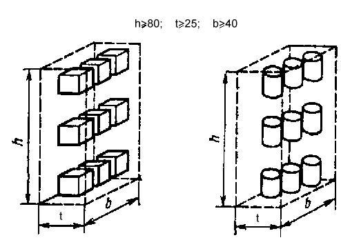 ГОСТ 12852.0-77 Бетон ячеистый. Общие требования к методам испытаний