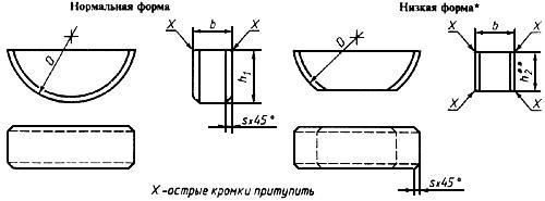 ГОСТ 24071-97 (ИСО 3912-77) Основные нормы взаимозаменяемости. Сегментные шпонки и шпоночные пазы (с Поправкой)