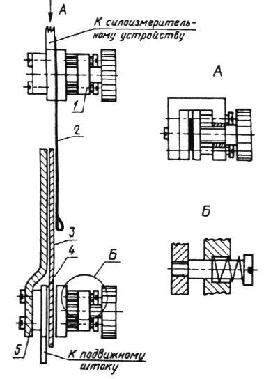 ГОСТ 15140-78 Материалы лакокрасочные. Методы определения адгезии (с Изменениями N 1, 2, 3)