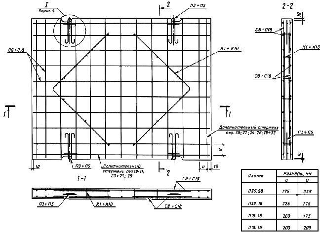 ГОСТ 21924.2-84 Плиты железобетонные с ненапрягаемой арматурой для покрытий городских дорог. Конструкция и размеры (с Изменением N 1)