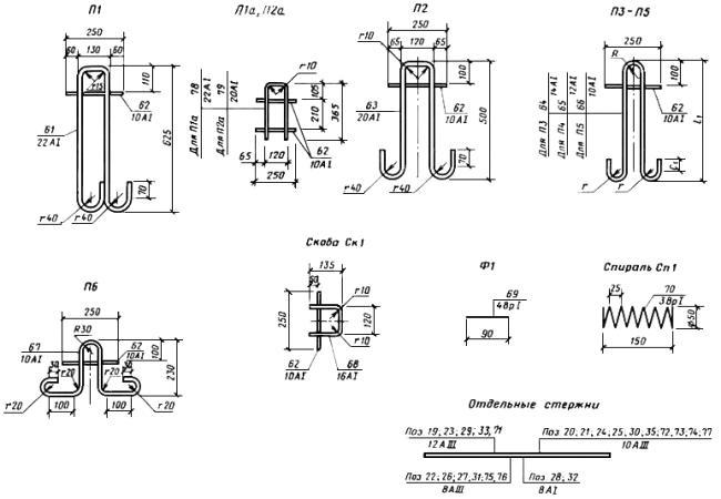 ГОСТ 21924.3-84 Плиты железобетонные для покрытий городских дорог. Арматурные и монтажно-стыковые изделия. Конструкция и размеры (с Изменением N 1)