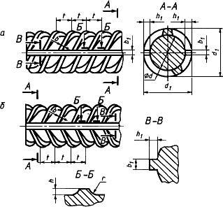 ГОСТ 5781-82  Сталь горячекатаная для армирования железобетонных конструкций. Технические условия (с Изменениями N 1, 2, 3, 4, 5)