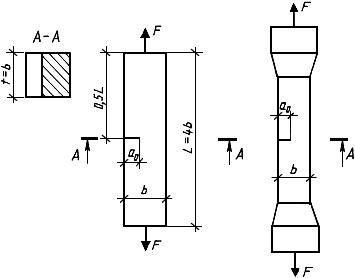 ГОСТ 29167-91 Бетоны. Методы определения характеристик трещиностойкости (вязкости разрушения) при статическом нагружении