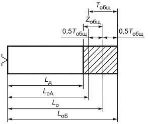 ГОСТ Р 53464-2009 Отливки из металлов и сплавов. Допуски размеров, массы и припуски на механическую обработку (с Изменениями N 1, 2)