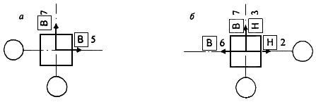 ГОСТ Р 01872-2002 Документация исполнительная геодезическая. Правила выполнения