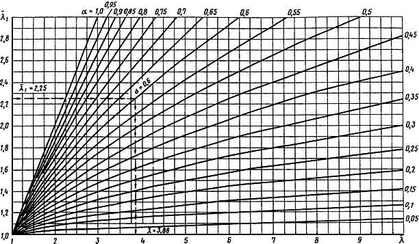 ГОСТ 12730.4-78 Бетоны. Методы определения показателей пористости