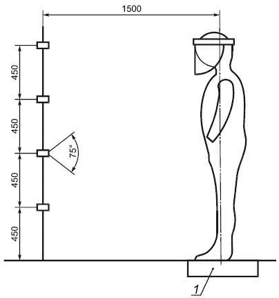 ГОСТ ISO 17491-4-2012 Система стандартов безопасности труда (ССБТ). Одежда специальная для защиты от химических веществ. Часть 4. Метод определения устойчивости к проникновению распыляемой жидкости (метод распыления) (с Поправкой)