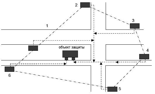 СП 11.13130.2009 Места дислокации подразделений пожарной охраны. Порядок и методика определения (с Изменением N 1)