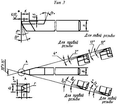 ГОСТ 18876-73 Резцы токарные резьбовые с пластинами из быстрорежущей стали. Конструкция и размеры (с Изменением N 1)