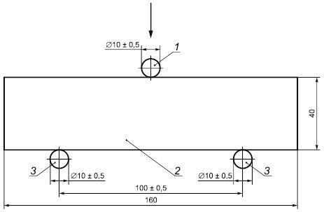 ГОСТ Р 57338-2016/EN 1015-11:1999+А1:2006 Растворы строительные для каменной кладки. Метод определения предела прочности на сжатие и изгиб