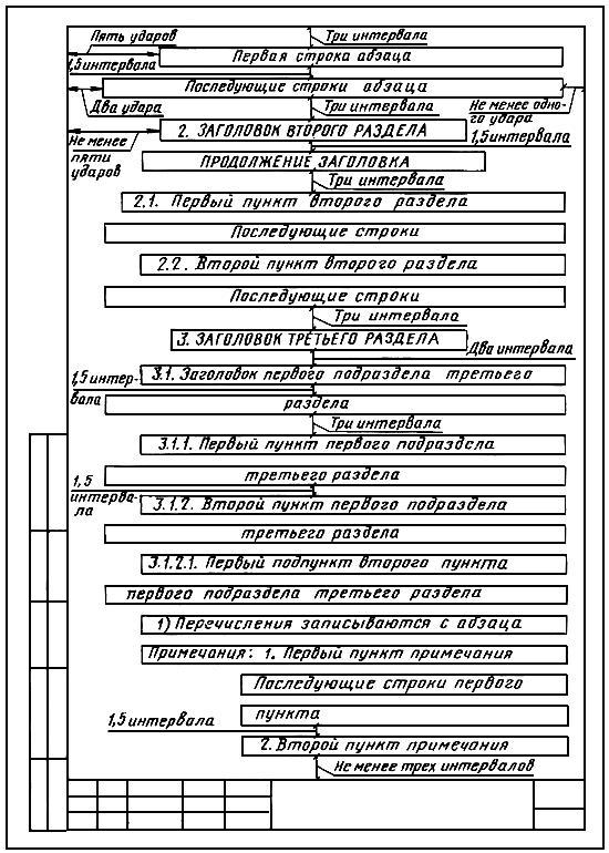 ГОСТ 24.301-80 Система технической документации на АСУ. Общие требования к выполнению текстовых документов (с Изменениями N 1, 2)