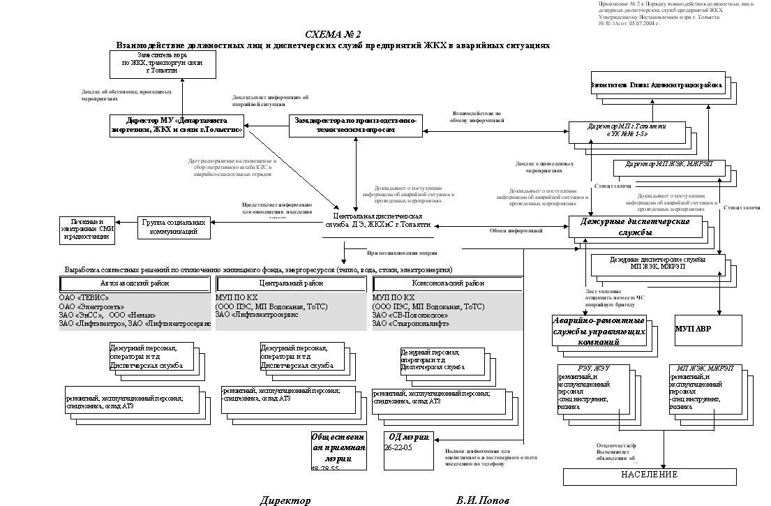 Режим работы и график приема граждан управляющими