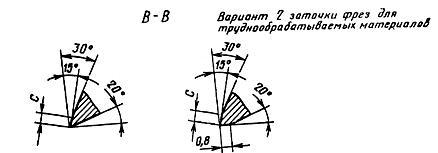ГОСТ 16463-80 Фрезы шпоночные цельные твердосплавные. Технические условия (с Изменениями N 1, 2)