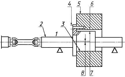 ГОСТ ИСО 1940-2-99 Вибрация. Требования к качеству балансировки жестких роторов. Часть 2. Учет погрешностей оценки остаточного дисбаланса