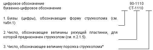 ГОСТ 19042-80 (ИСО 1832-85) Пластины сменные многогранные. Классификация. Система обозначений. Формы (с Изменениями N 1, 2, 3)