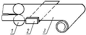 ГОСТ 20811-75 Материалы лакокрасочные. Методы испытаний покрытий на истирание (с Изменениями N 1, 2, 3)