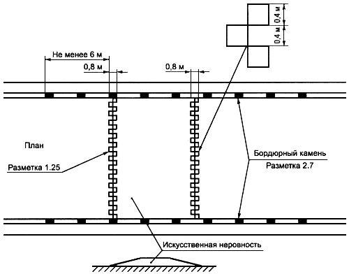 ГОСТ Р 52605-2006 Технические средства организации дорожного движения. Искусственные неровности. Общие технические требования. Правила применения (с Изменением N 1)