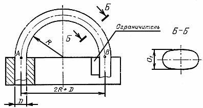 ГОСТ 18698-79 Рукава резиновые напорные с текстильным каркасом. Технические условия (с Изменениями N 1, 2, 3, 4)