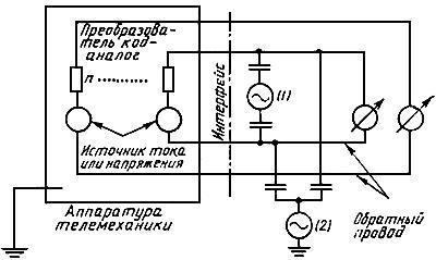 ГОСТ Р МЭК 870-3-93 Устройства и системы телемеханики. Часть 3. Интерфейсы (электрические характеристики)