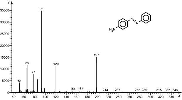 ГОСТ Р ИСО 17234-2-2015 Кожа. Химические испытания для определения содержания некоторых азокрасителей в окрашенной коже. Часть 2. Метод определения содержания 4-аминоазобензола