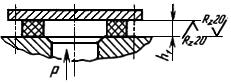 ГОСТ 7338-90 Пластины резиновые и резинотканевые. Технические условия (с Изменением N 1)