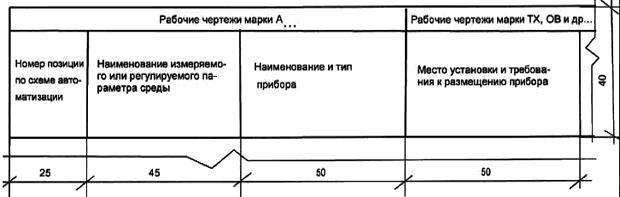 СП 77.13330.2016 Системы автоматизации. Актуализированная редакция СНиП 3.05.07-85