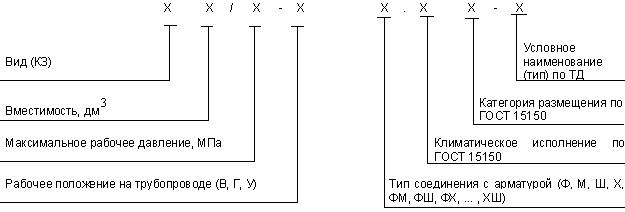 ГОСТ Р 51052-2002 Установки водяного и пенного пожаротушения автоматические. Узлы управления. Общие технические требования. Методы испытаний