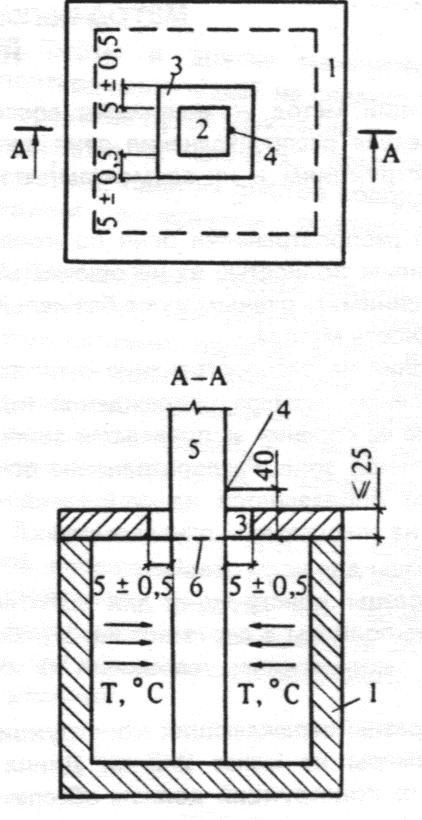 СНиП 2.01.02-85* Противопожарные нормы