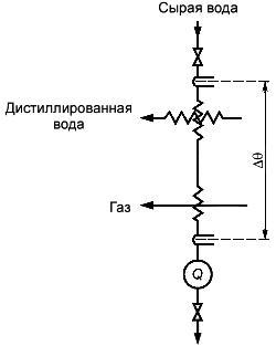 ГОСТ IEC 60034-2-2-2014 Машины электрические вращающиеся. Часть 2-2. Специальные методы определения отдельных потерь больших машин по испытаниям