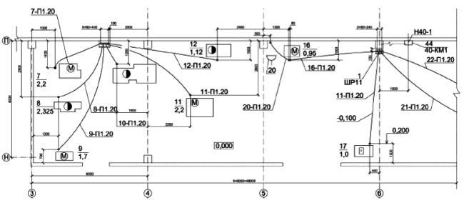 ГОСТ 01.613-2014 Система проектной документации пользу кого строительства (СПДС). Правила выполнения рабочей документации силового электрооборудования