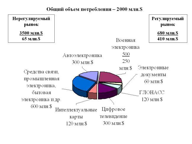 Програмку сопоставимости программ 2007 и 2010