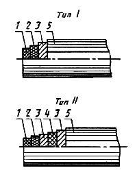 ГОСТ 6286-73 Рукава резиновые высокого давления с металлическими оплетками неармированные. Технические условия (с Изменениями N 1, 2, 3, 4, 5, 6, 7)