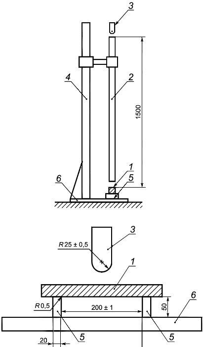 ГОСТ 30673-2013 Профили поливинилхлоридные для оконных и дверных блоков. Технические условия