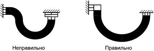 ГОСТ 10362-2017 Рукава резиновые напорные с нитяным усилением без концевой арматуры. Технические условия
