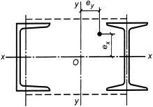 СП 128.13330.2016 Алюминиевые конструкции. Актуализированная редакция СНиП 2.03.06-85
