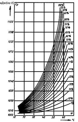 ГОСТ 25941-83 (МЭК 34-2-72, МЭК 34-2А-74) Машины электрические вращающиеся. Методы определения потерь и коэффициента полезного действия (с Изменениями N 1, 2)